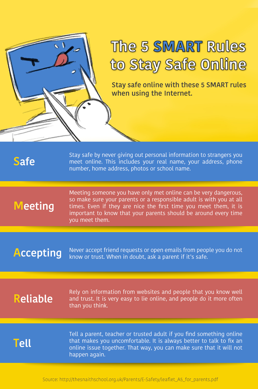 The 5 SMART Rules to Stay Safe Online