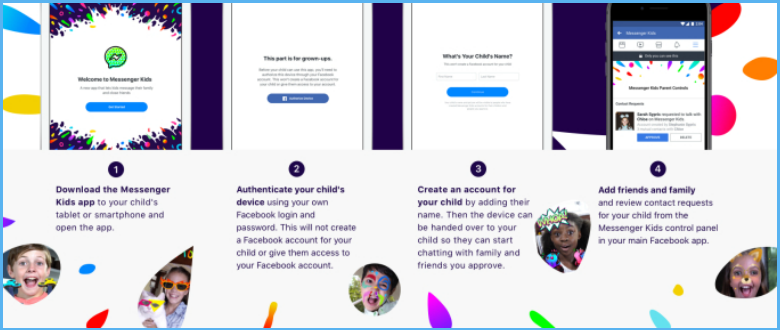 Facebook Messenger Kids – New Chat App for Kids