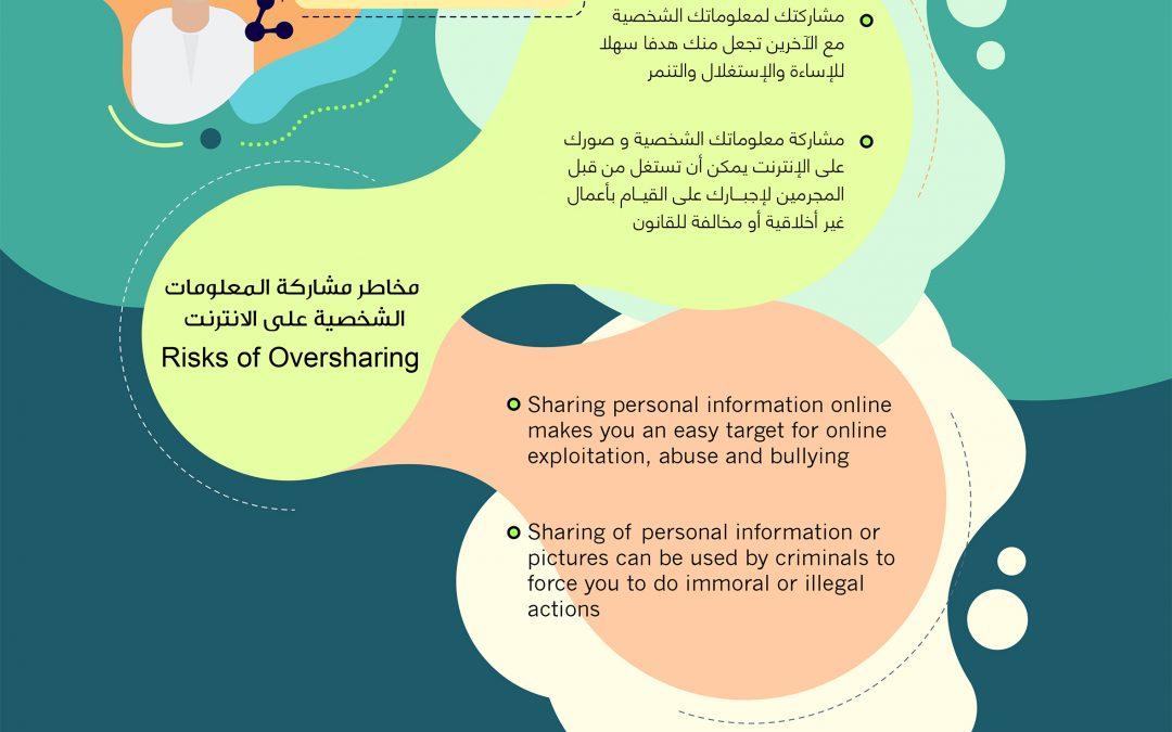 مخاطر مشاركة المعلومات الشخصية على الإنترنت