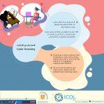 Cyber Grooming